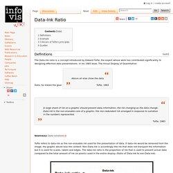 Respecter les ratios >>> Data-Ink Ratio