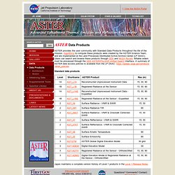 NASA ASTER Data Products