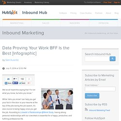 Data Proving Your Work BFF Is the Best [Infographic]