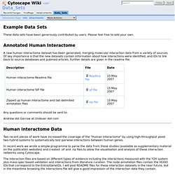 Data_Sets - Cytoscape Wiki