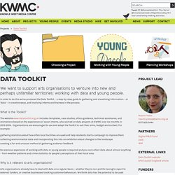 Data Toolkit - KWMC