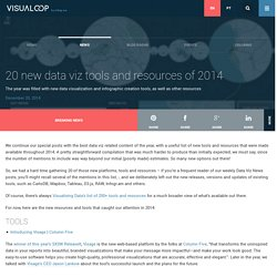 20 new data viz tools and resources of 2014