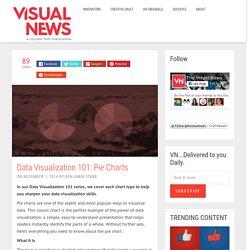 Data Visualization 101: Pie Charts