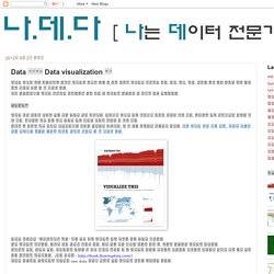 Data 수집부터 Data visualization 까지