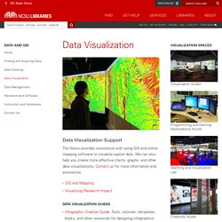 Data Vis NC State Libraries