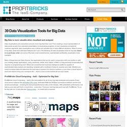 39 Data Visualization Tools for Big Data