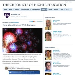 Data Visualization With Knoema
