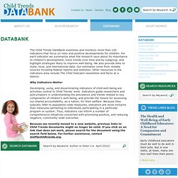 Child Trends DataBank
