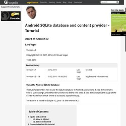 Android SQLite Database and ContentProvider