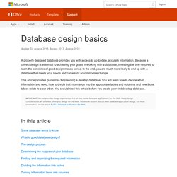 Database design basics - Access