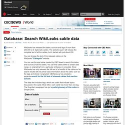 Database: Search WikiLeaks cable data - World