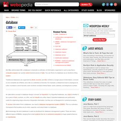 What is Database (DB)? Webopedia Definition