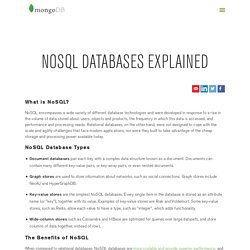 NoSQL Databases Explained