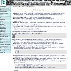 Dataframes avancés. / Le langage. / Aide mémoire R.