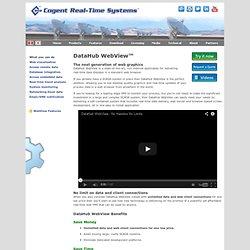 DataHub WebView Product