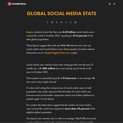 Social Media Users — DataReportal – Global Digital Insights