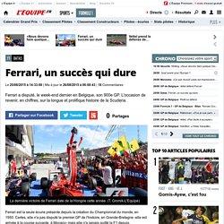 Ferrari, un succès qui dure