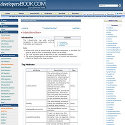DevloperBook.com