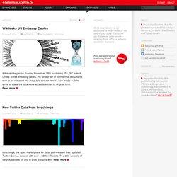 Datasets on Datavisualization.ch