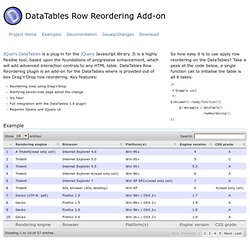 DataTables (table plug-in for jQuery) Row Reordering Add-on