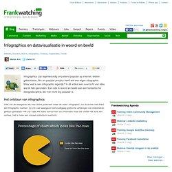 Infographics en datavisualisatie in woord en beeld