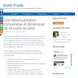 Une datavisualisation comparative et dynamique de 44 outils de veille