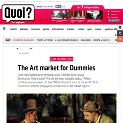 [Datavisualisation] The Art market for Dummies