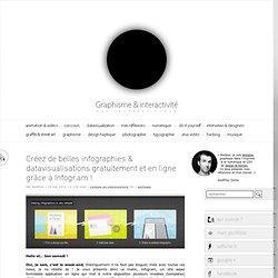 Créez de belles infographies & datavisualisations gratuitement et en ligne grâce à Infogr.am !