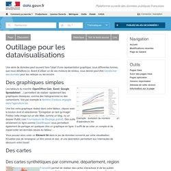Outillage pour les datavisualisations - WikiEtalab