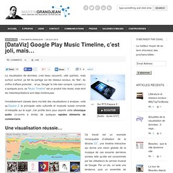 [DataViz] Google Play Music Timeline, c'est joli, mais ça sert à quoi ?