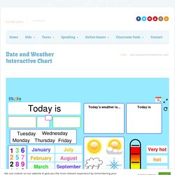 Date and Weather Interactive Chart