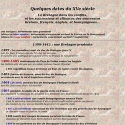 Huchehault : Dates du 15e siècle