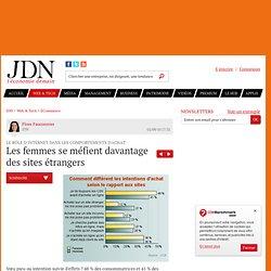 Les femmes se méfient davantage des sites étrangers - Internet et les comportements d'achat