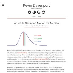 Absolute Deviation Around the Median