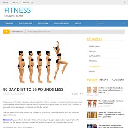90 Day Diet to 55 Pounds Less – FITNESS