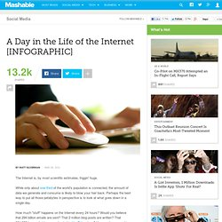 A Day in the Life of the Internet [INFOGRAPHIC]