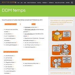 DDM temps