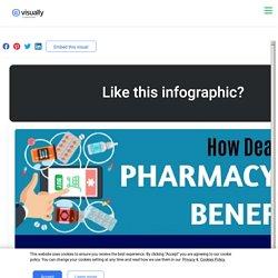 Pijnpillen Offers Best Online Deals