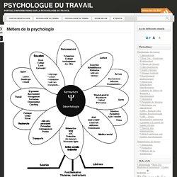* Débouchés « Psychologue du Travail