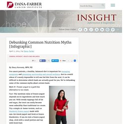 Debunking Common Nutrition Myths [Infographic] – Insight
