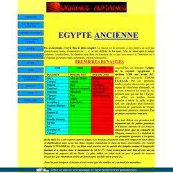 les débuts de la royauté en Egypte