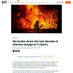 We broke down the last decade of climate change in 7 charts