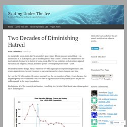 Two Decades of Diminishing Hatred