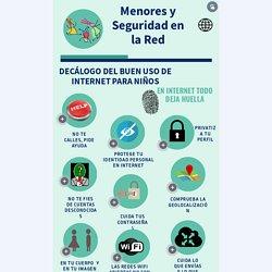 Decálogo del buen uso de internet par niños by Yolimarbar on Genially