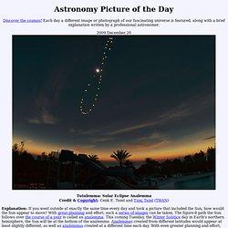 2009 December 20 - Tutulemma: Solar Eclipse Analemma