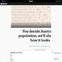 You decide Australia's population, we'll show you how it looks