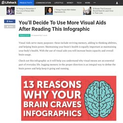 You'll Decide To Use More Visual Aids After Reading This Infographic