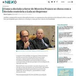 o a decisão a favor de Moreira Franco se choca com a decisão contrária a Lula no Supremo - Nexo Jornal
