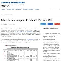 Arbre de décision pour la fiabilité d'un site Web – ePortfolio de David Martel