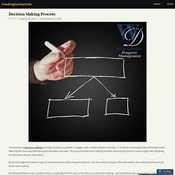 Decision Making Process – wmdouglascharlotte